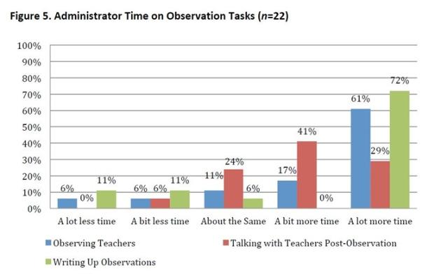 img_teacher-eval-study